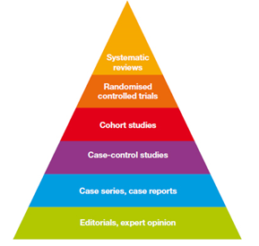 business meta ethics an analysis of two Would not do a meta-analysis of two studies, one of which was in adults and the other in children, for example we must make a judgement that the studies do not differ in.
